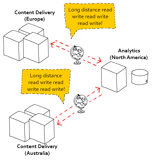 scaling2